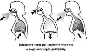 бодифлекс