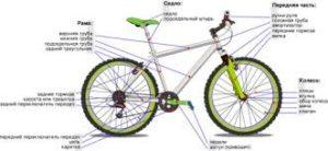 техническое состояние велосипеда